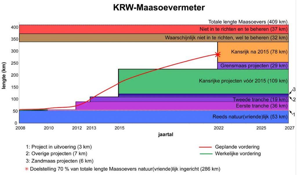 Maasoevermeter_091215 lr